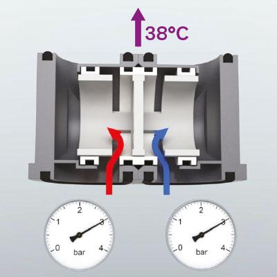 Einhebelmischer mit Druckausgleichsfunktion